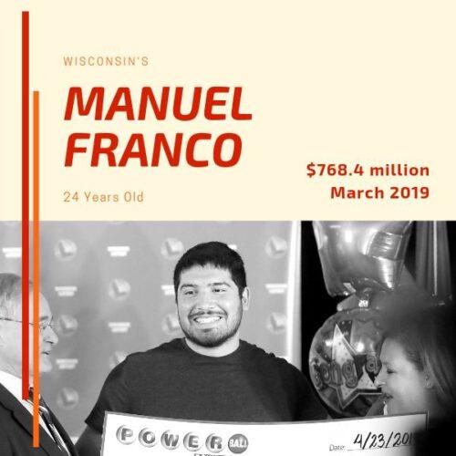 Manuel Franco - 24 Years Old
